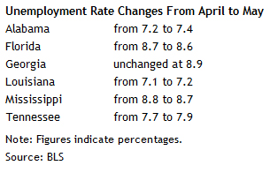 Unemployment 6th district