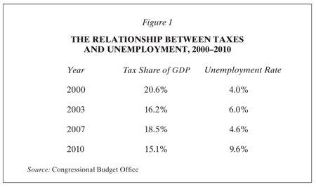 krugman_Figure1-052412_jpg_450x427_q85