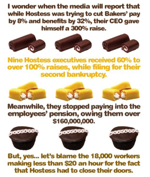 Hostess CEO & executive pay outrageous