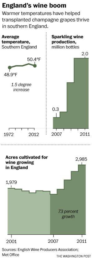England's Wine Boom w-britbubbly2