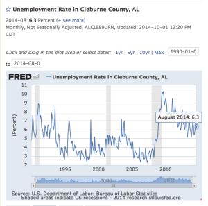 Cleburne County UR 90-14 6-3