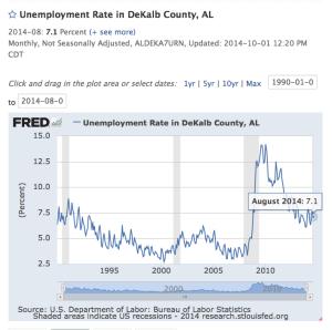 DeKalb County UR 90-14 7.1