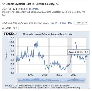 Greene County UR 90-14 11-9