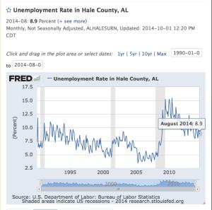 Hale County UR 90-14 8-9