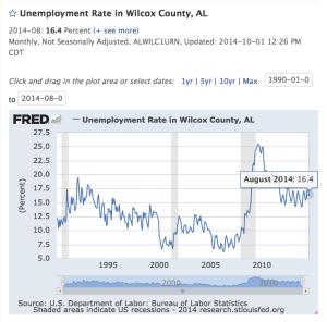 Wilcox County UR 90-14 16.4