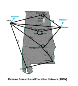 AREN - The Alabama Research and Education Network - is a high-speed, fiber optic Internet backbone that runs throughout the state, providing high-speed Internet connectivity to schools, colleges & universities, local, county, state and federal clients, including public libraries and some private enterprise.
